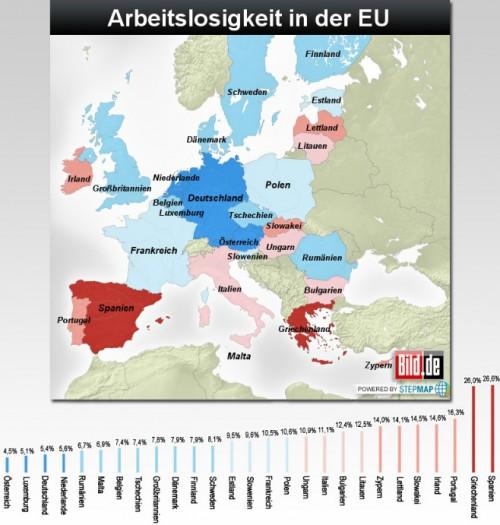 EU-Arbeitslose