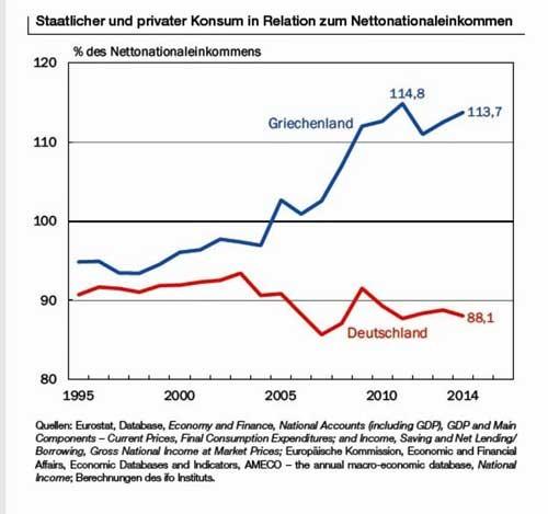 GR-Grafik